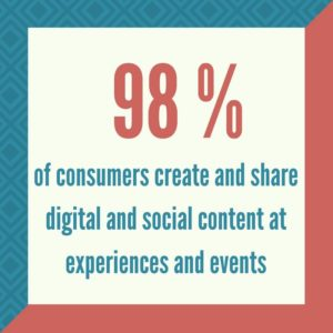 Experiential Marketing BeatCreative Statistic